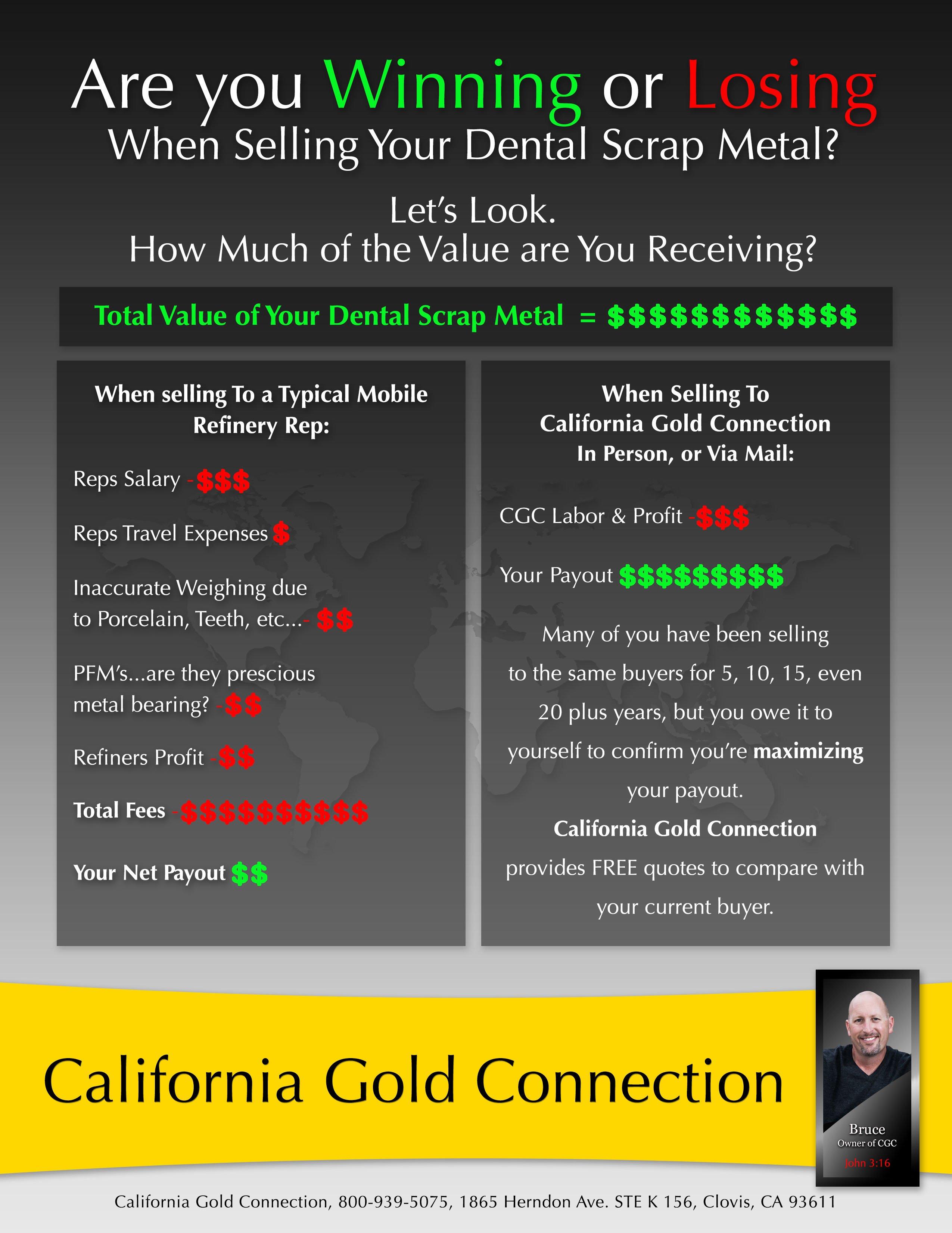 Dental Scrap | California Gold Connection